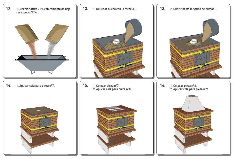 Aislamiento del horno